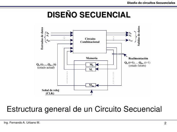 Circuito General : Diseño de circuitos secuenciales