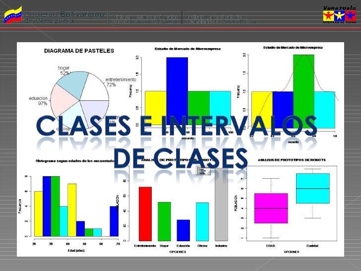 Clases e intervalos for Lecciones de castorama de bricolaje