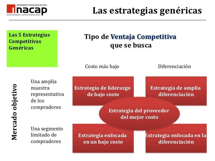 Estrategia competitiva y ventaja competitiva<br />Las estrategias de negocios exitosas se basan en la ventaja competitiva....