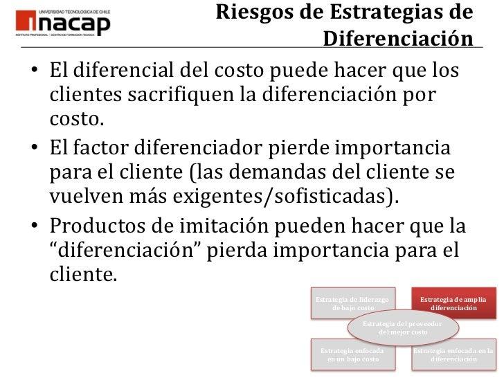 Estrategia de Diferenciación<br />Imagen de diseño o marca (Mercedes)<br />Tecnología (Caso Intel)<br />Características de...