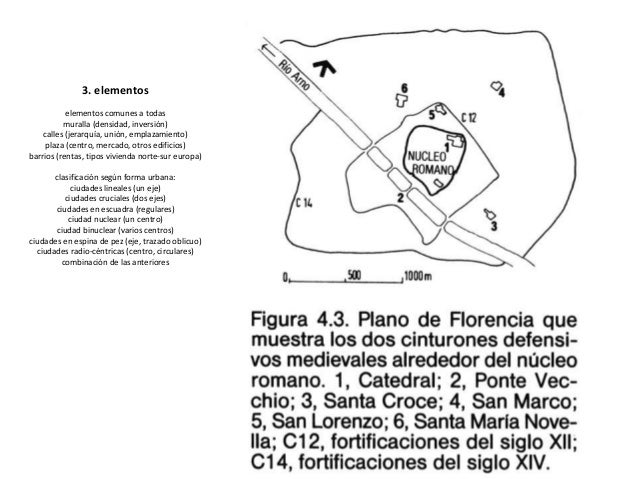 ciudades de origen romano ciudades en retícula luego crecimiento orgánico (reformas) permanencia de algunos elementos