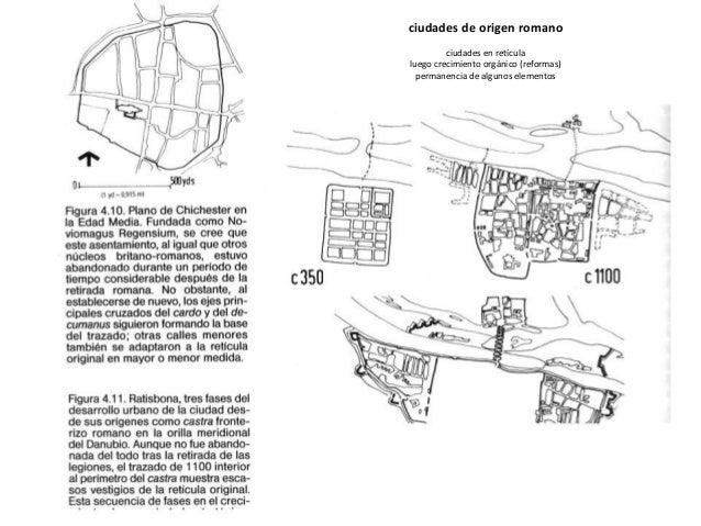 las bastidas ciudades planificadas parcelación mallada rey-muralla-trazado colono-parcela-edificios jeararquía calles plaz...