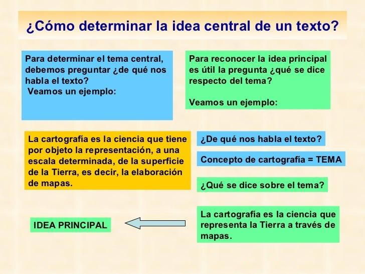 Clase Tema+Idea Principal