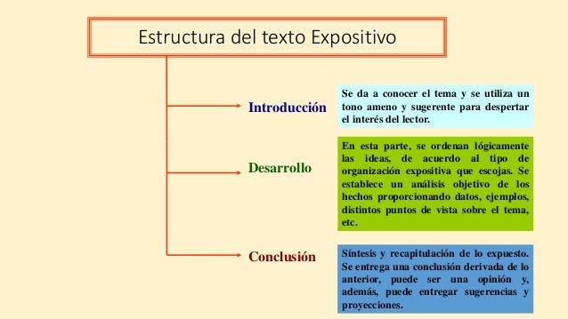 Textos Expositivos Y La Exposición