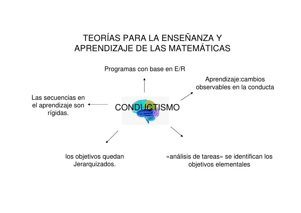 TEORÍAS PARA LA ENSEÑANZA Y               APRENDIZAJE DE LAS MATEMÁTICAS                          Programas con base en E/...