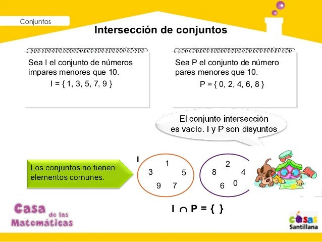 Clase Union E Interseccion Entre Conjuntos