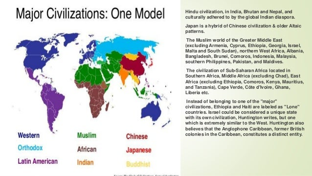 What are the main components of huntingtons clash of civilizations thesis