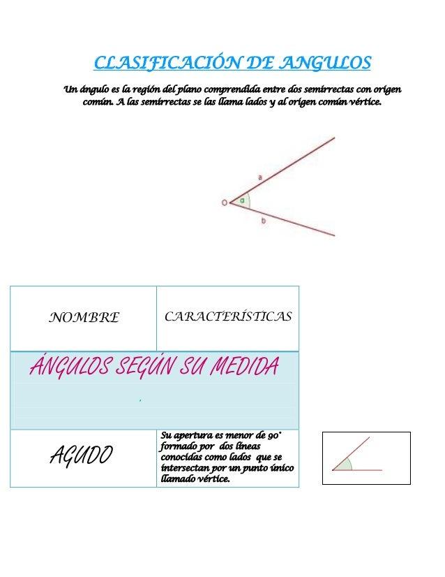 CLASIFICACIÓN DE ANGULOS  Un ángulo es la región del plano comprendida entre dos semirrectas con origen      común. A las ...