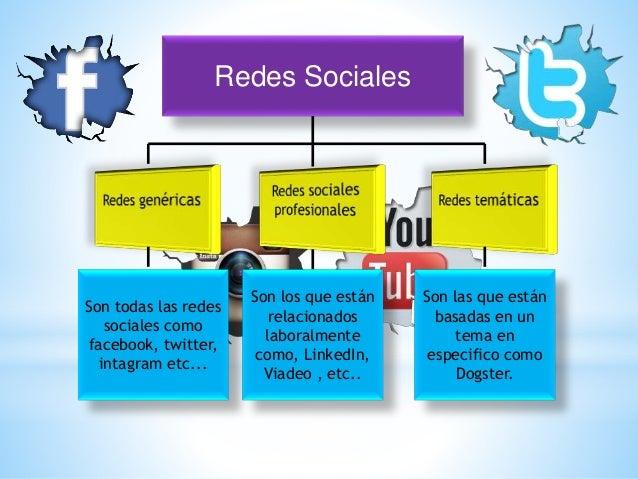 Redes Sociales Son todas las redes sociales como facebook, twitter, intagram etc... Son los que están relacionados laboral...