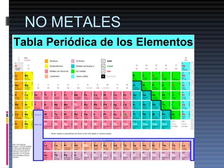 Tabla periodica no metales wikipedia image collections periodic tabla periodica no metales ejemplos gallery periodic table and tabla periodica no metales wikipedia images periodic urtaz Choice Image
