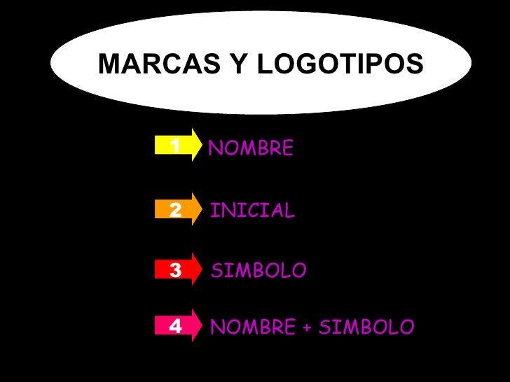 <ul><li>NOMBRE </li></ul>INICIAL SIMBOLO NOMBRE + SIMBOLO 1 2 3 4 MARCAS Y LOGOTIPOS