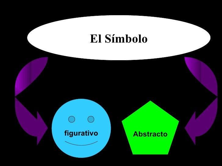 El Símbolo figurativo Abstracto