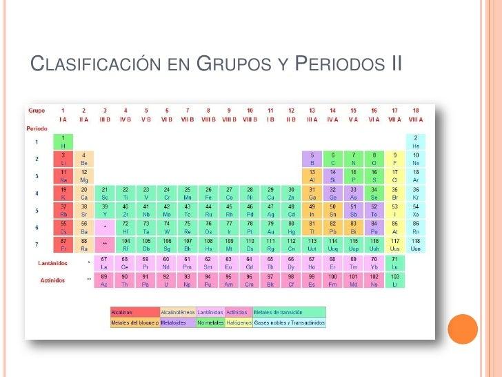 Clasificacin de los elementos tabla peridica clasificacin en grupos y periodos ii urtaz Images