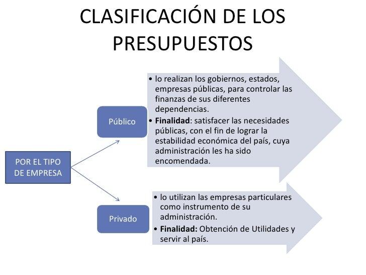 Clasificaci n de los presupuestos 2 for Clasificacion de los planos arquitectonicos