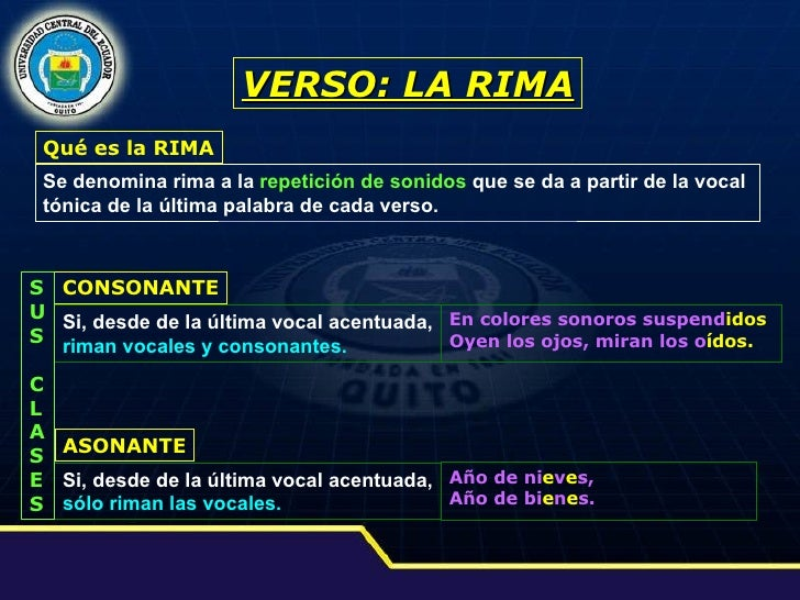 VERSO: LA RIMA Se denomina rima a la  repetición de sonidos   que se da a partir de la vocal  tónica de la última palabra ...