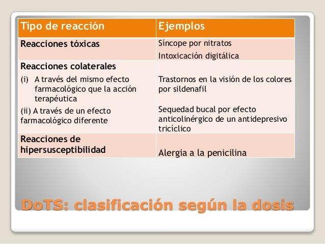 Clasificación de reacciones adversas