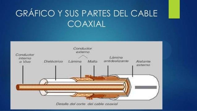 Ipo de conexion de auricular