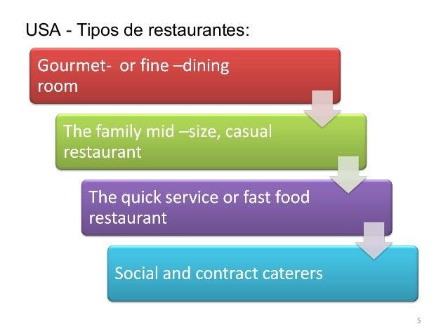Clasificaci n de restaurantes for Tipos de restaurantes franceses