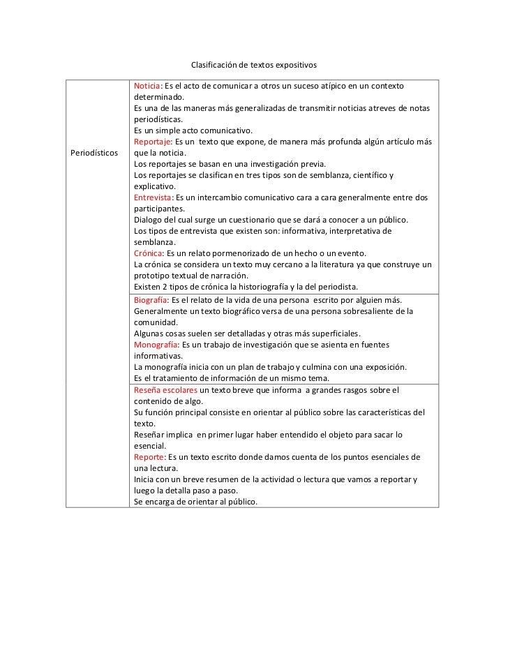 Clasificación de textos expositivos                Noticia: Es el acto de comunicar a otros un suceso atípico en un contex...