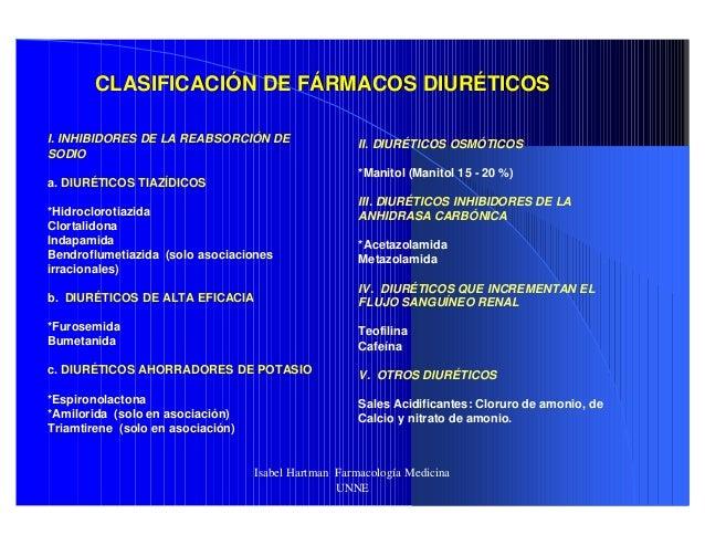 CLASIFICACIÓN DE FÁRMACOS DIURÉTICOSI. INHIBIDORES DE LA REABSORCIÓN DE                     REABSORCIÓ                    ...