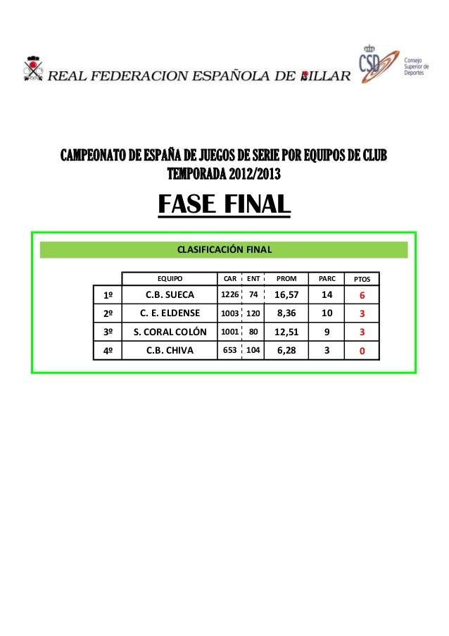 CAMPEONATO DE ESPAÑA DE JUEGOS DE SERIE POR EQUIPOS DE CLUB                  TEMPORADA 2012/2013                 FASE FINA...