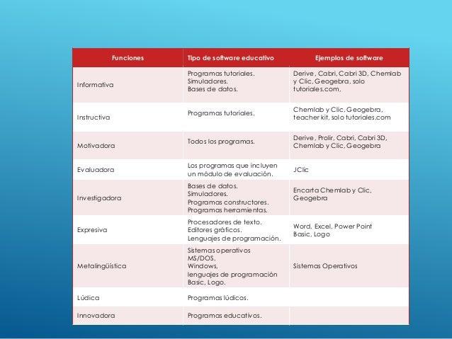 clasificacion de software educativo libro