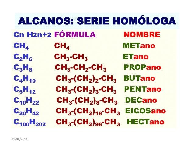 Clasificacion Compuestos Orgánicos