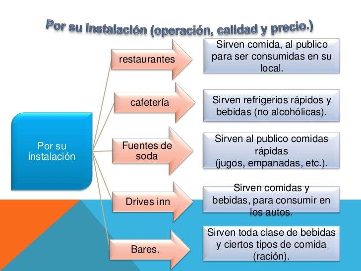 Clasificacion de alimentos y bebidas
