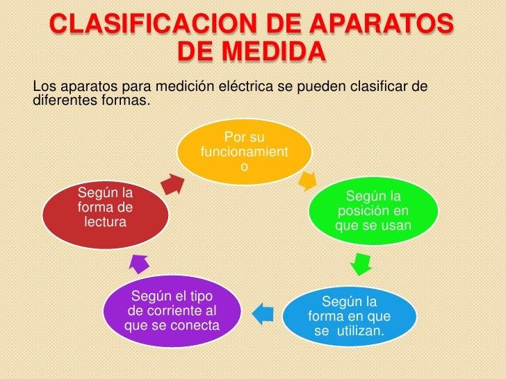 CLASIFICACION DE APARATOS           DE MEDIDA Los aparatos para medición eléctrica se pueden clasificar de diferentes form...