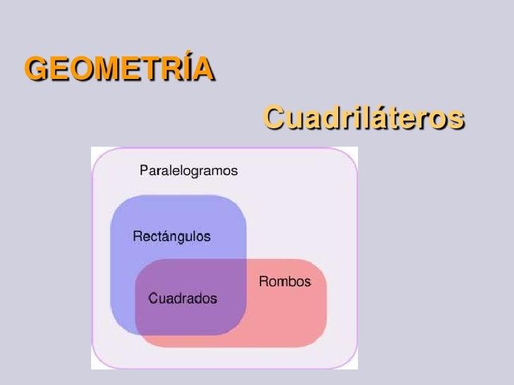 GEOMETRÍA<br />Cuadriláteros <br />