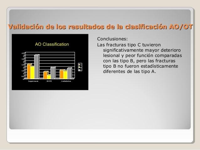 ValidaciValidación de los resultados de la clasificaciónón de los resultados de la clasificación AO/OTAO/OT Conclusiones: ...