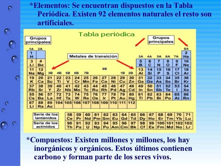 Clasificacin de la materia 8 elementos se encuentran dispuestos en la tabla peridica urtaz Choice Image