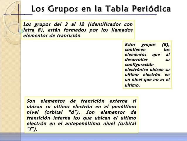 Clasificacion de la tabla periodica 12 urtaz Images