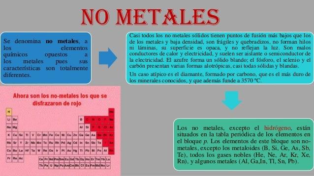 Clasificacion de los elementos quimicos mayra chadn uce 8 metaloides los urtaz Image collections