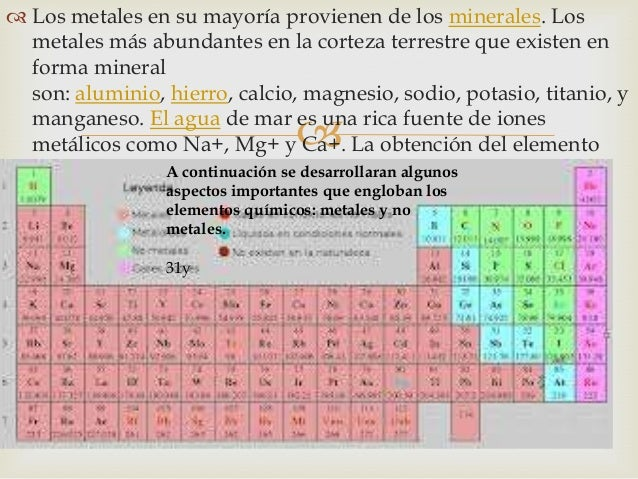 Clasificacion de los metales y no metales 31y 5 metales urtaz Images