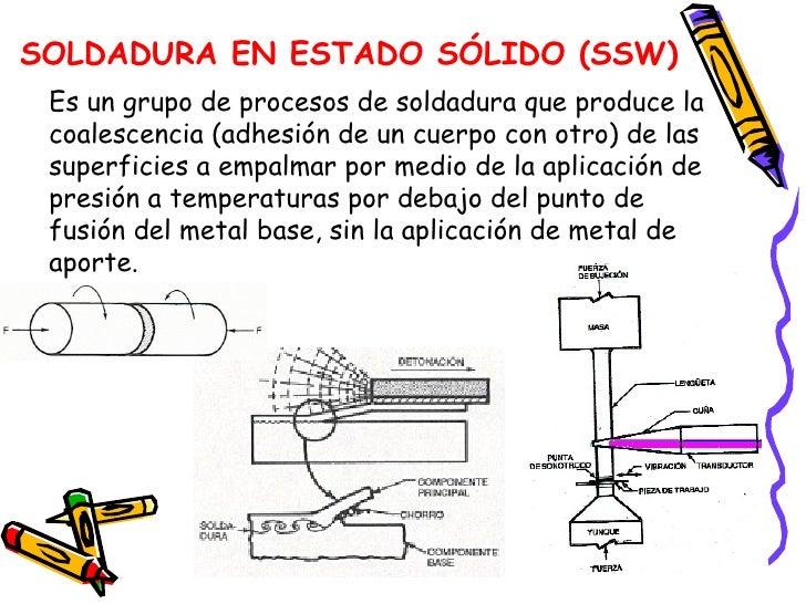Clasificacion de los procesos de soldadura - Grupo de soldadura ...