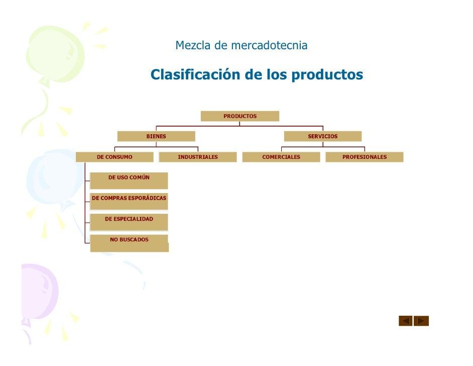 Clasificacion de los productos 1 for Clasificacion de los planos arquitectonicos