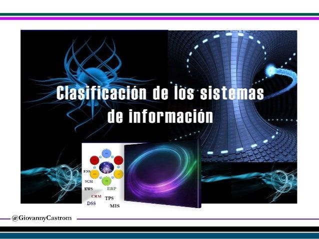UNIDAD 3 Clasificación de los sistemas de información ¿Cuáles son los sistemas de información que apoyan a los niveles org...