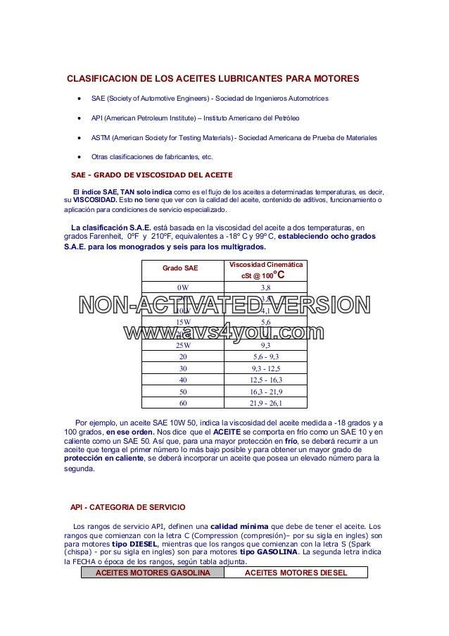 Clasificacion de los tipos de aceite para motor for Viscosidad del aceite de motor