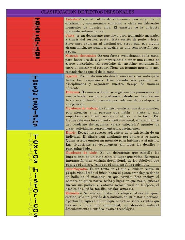 CLASIFICACION DE TEXTOS PERSONALES        Anécdota: son el relato de situaciones que salen de lo        cotidiano, y conti...