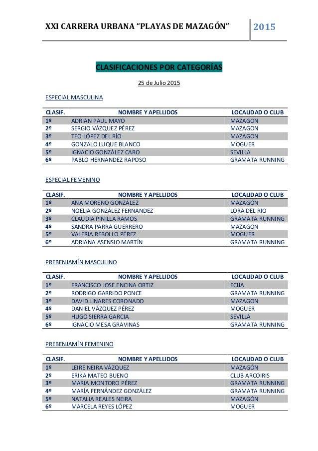 """XXI CARRERA URBANA """"PLAYAS DE MAZAGÓN"""" 2015 CLASIFICACIONES POR CATEGORÍAS 25 de Julio 2015 ESPECIAL MASCULINA CLASIF. NOM..."""
