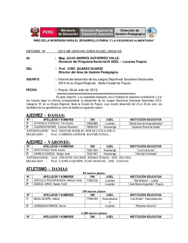 """PERU  Ministerio Dirección Regional de Dirección de de Educación Educación Ayacucho Gestión Pedagógica  """"AÑO DE LA INVERSI..."""