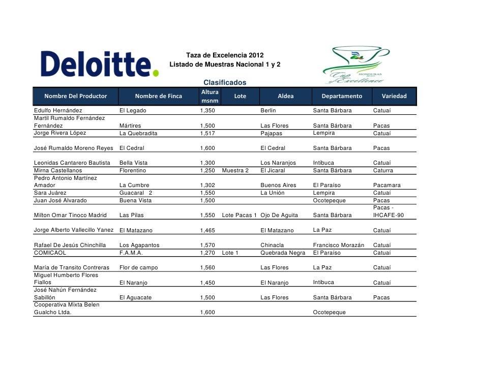 Taza de Excelencia 2012                                              Listado de Muestras Nacional 1 y 2                   ...