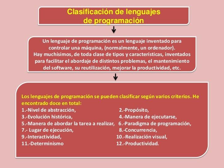 Clasificación de lenguajes                       de programación        Un lenguaje de programación es un lenguaje inventa...