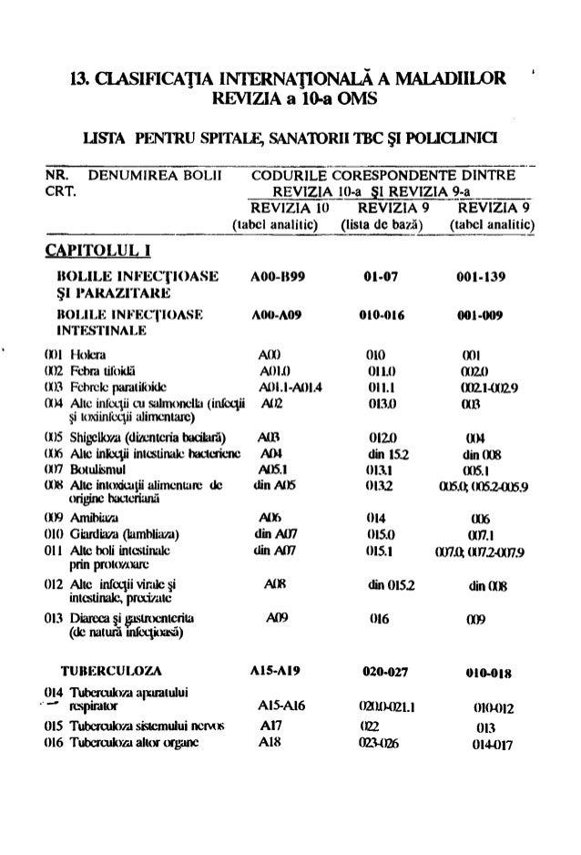 13. CLASIFICAŢIA INTERNAŢIONALA A MALADIILOR REVIZIA a 10-a OMS LISTA PENTRU SPITALE, SANATORII TBC ŞI POLICLINICI NR. DEN...