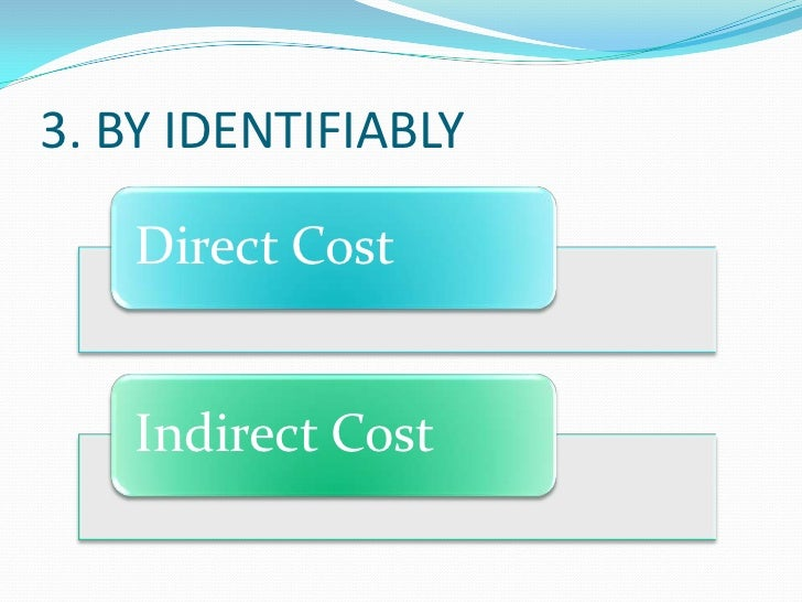 what are some examples of direct and indirect inventoriable costs for dell Inventoriable product costs vs period costs  different between inventoriable costs and period costs?  period cost, direct and indirect product.
