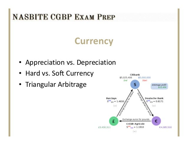 hard vs soft currency