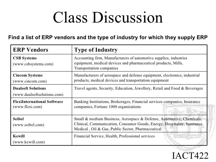 Class Discussion ERP Vendors – List of Erp Systems