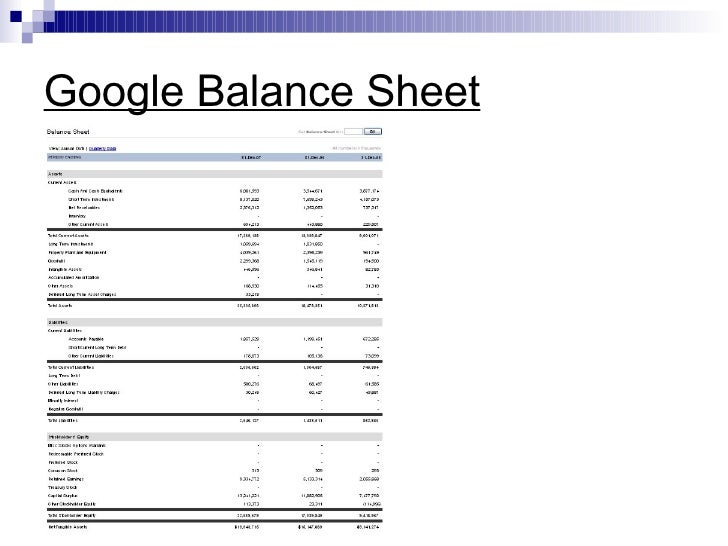 balance sheet template google