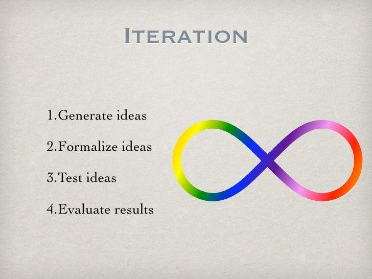 game iterate solve problems 24 game design ideas - Game Design Ideas